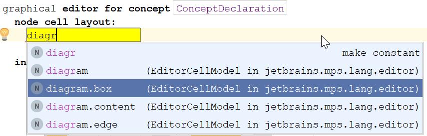 JetBrains MPS – DSLFoundry